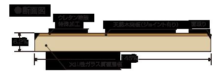 """""""ウッドマスター""""ヴィンテージウォール(不燃)シリーズ断面図"""