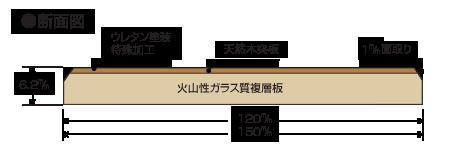 """""""ウッドマスター""""ラスティックウォール(不燃)シリーズ断面図"""