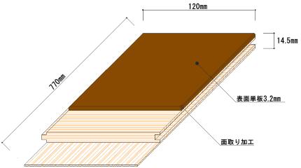 三層_シェブロンシングル断面図