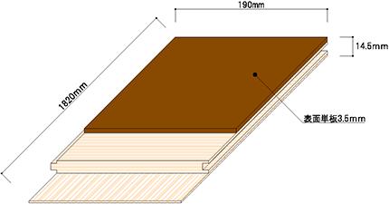 三層フローリング Usual(ユージアル)シリーズ 3列物断面図