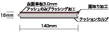 Variety Art PremiumClassicシリーズ(直貼り)断面図