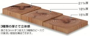 【商品コード:ANST】年輪セット 15/18/21