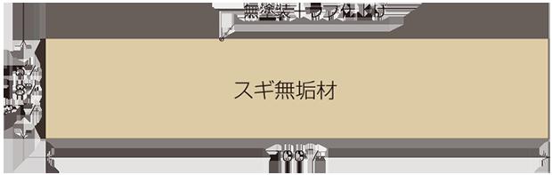 """""""ウッドマスター""""年輪(不燃)シリーズ断面図"""