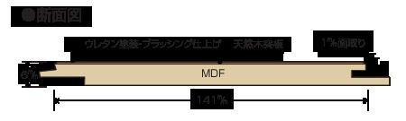 """""""ウッドマスター""""ワイルドウォールシリーズ断面図"""